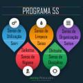 Programa 5S e 8S